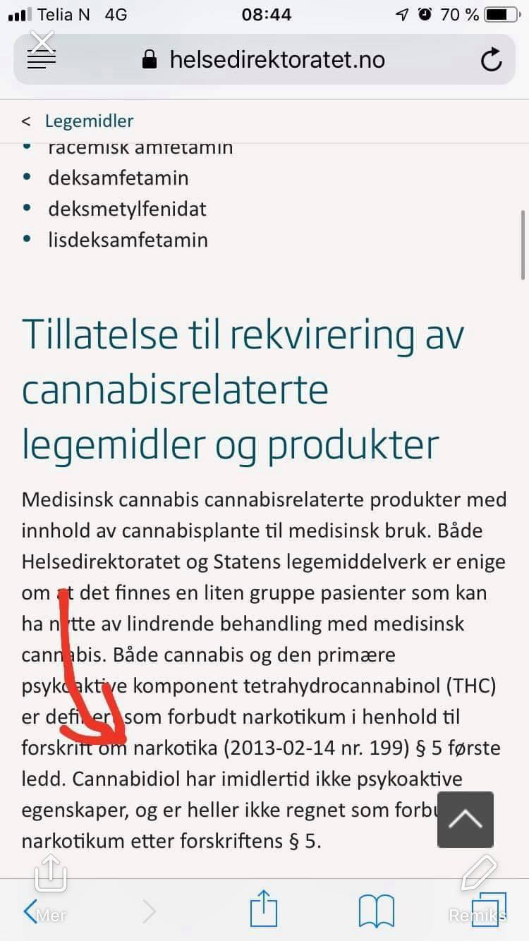 import av legemidler